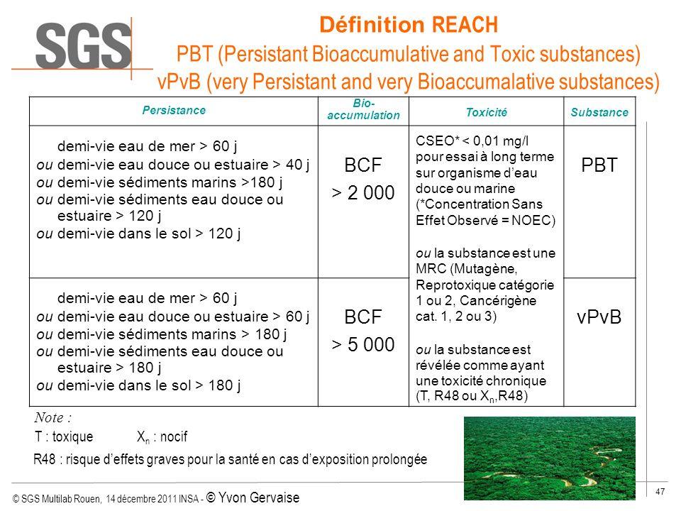 © SGS Multilab Rouen, 14 décembre 2011 INSA - © Yvon Gervaise 47 Persistance Bio- accumulation ToxicitéSubstance demi-vie eau de mer > 60 j ou demi-vi