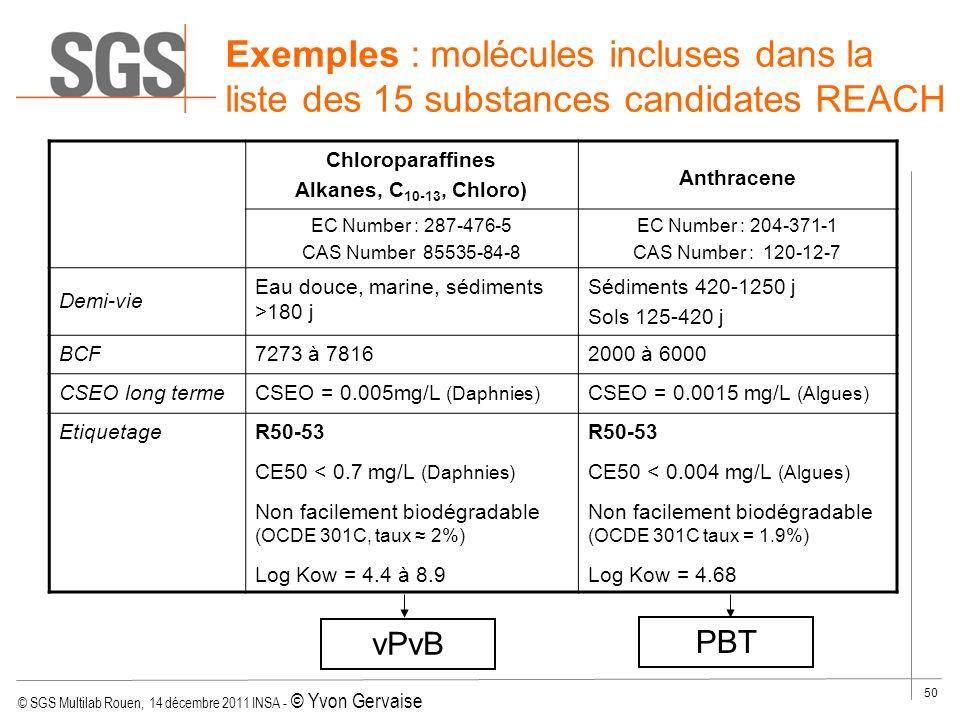 © SGS Multilab Rouen, 14 décembre 2011 INSA - © Yvon Gervaise 50 Exemples : molécules incluses dans la liste des 15 substances candidates REACH Chloro
