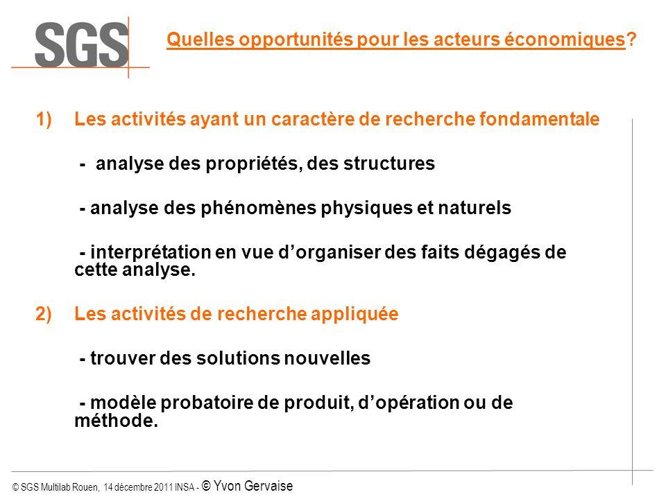 © SGS Multilab Rouen, 14 décembre 2011 INSA - © Yvon Gervaise 1)Les activités ayant un caractère de recherche fondamentale - analyse des propriétés, d