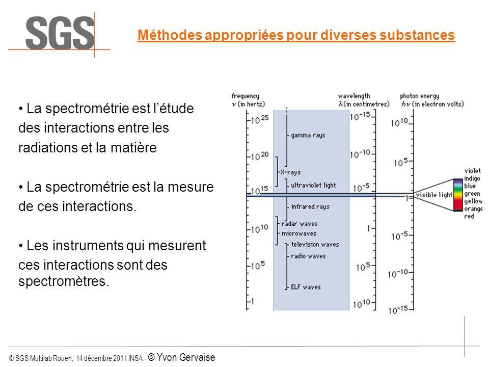 © SGS Multilab Rouen, 14 décembre 2011 INSA - © Yvon Gervaise La spectrométrie est létude des interactions entre les radiations et la matière La spect