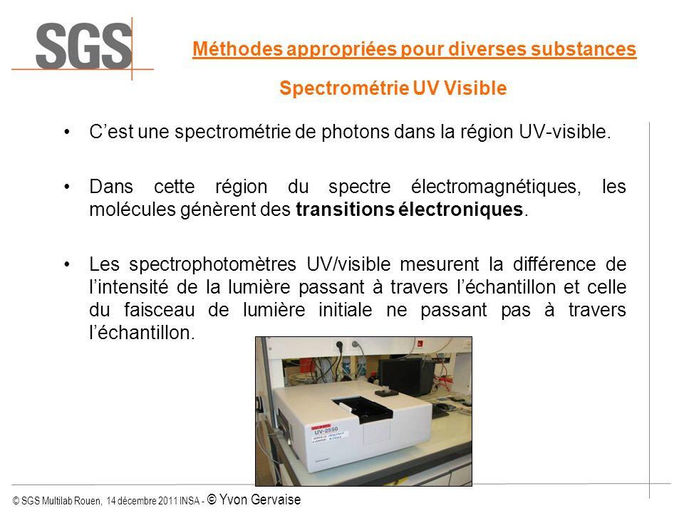 © SGS Multilab Rouen, 14 décembre 2011 INSA - © Yvon Gervaise Méthodes appropriées pour diverses substances Spectrométrie UV Visible Cest une spectrom