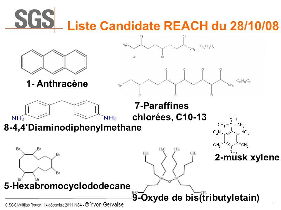 © SGS Multilab Rouen, 14 décembre 2011 INSA - © Yvon Gervaise 19 Matières prémières pour la production du methylendiphenyl diisocyanate pour PUR et produit de dégradation du PUR Agent de durcissement pour les résines epoxy, adhésifs Cancérigène catégorie 2 Dosage du 4,4Diaminodiphenylmethane par LC/MS/MS 15 Substances de la liste candidate REACh du 28/10/08