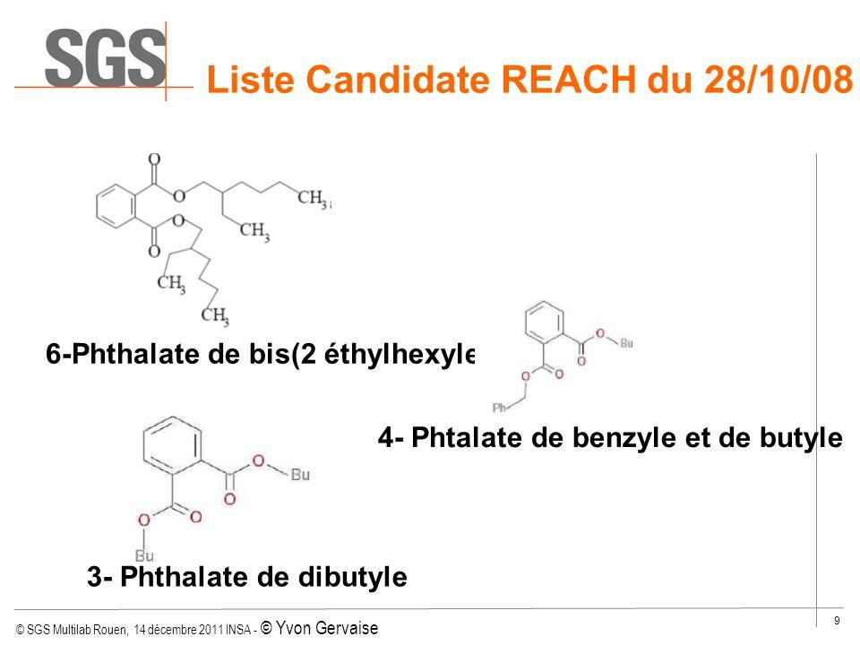 © SGS Multilab Rouen, 14 décembre 2011 INSA - © Yvon Gervaise 10 14-Dichromate de sodium 15-Chlorure de cobalt (II) 12-Trioxyde de diarsenic 10-Hydrogénoarsenate de plomb 11-Pentoxyde de diarsenic 13-Arséniate de triéthyle Liste Candidate REACH du 28/10/08