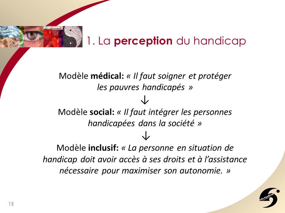 15 1. La perception du handicap Modèle médical: « Il faut soigner et protéger les pauvres handicapés » Modèle social: « Il faut intégrer les personnes