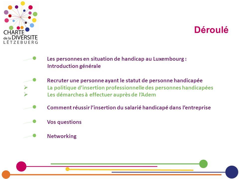 Les personnes en situation de handicap au Luxembourg : Introduction générale Recruter une personne ayant le statut de personne handicapée La politique