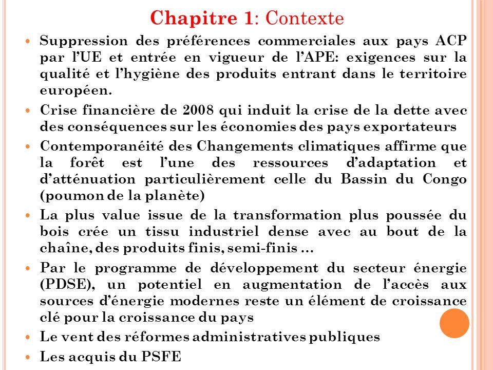 Chapitre 1 : Contexte Suppression des préférences commerciales aux pays ACP par lUE et entrée en vigueur de lAPE: exigences sur la qualité et lhygiène
