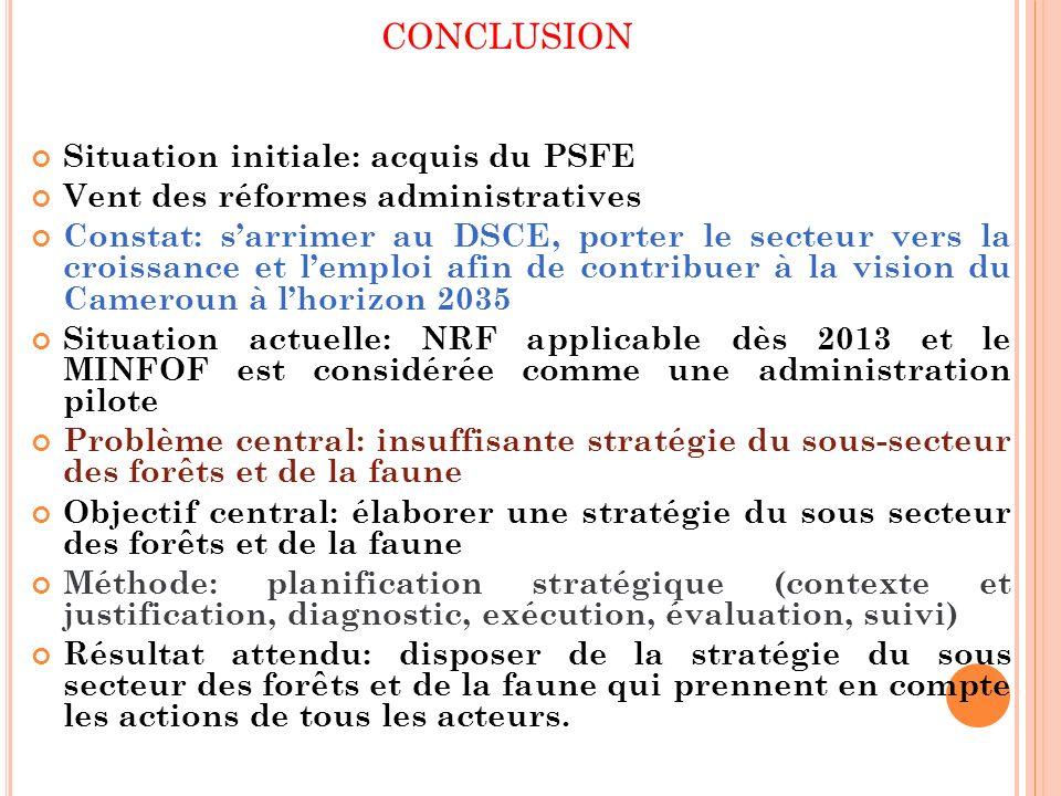 CONCLUSION Situation initiale: acquis du PSFE Vent des réformes administratives Constat: sarrimer au DSCE, porter le secteur vers la croissance et lem