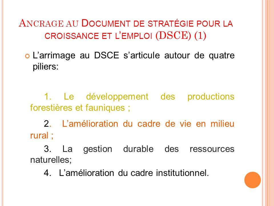 A NCRAGE AU D OCUMENT DE STRATÉGIE POUR LA CROISSANCE ET L EMPLOI (DSCE) (1) Larrimage au DSCE sarticule autour de quatre piliers: 1. Le développement