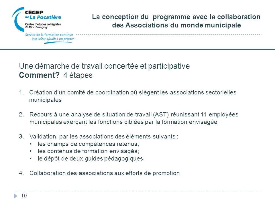 Une démarche de travail concertée et participative Comment? 4 étapes 1.Création dun comité de coordination où siègent les associations sectorielles mu