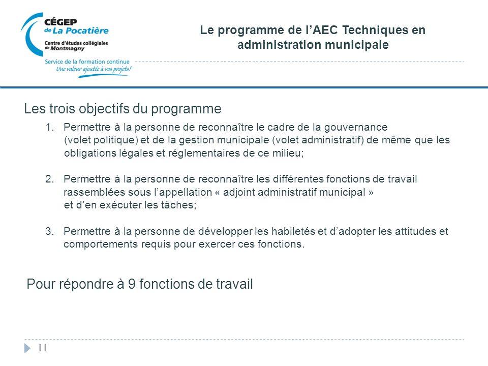 Les trois objectifs du programme 11 1.Permettre à la personne de reconnaître le cadre de la gouvernance (volet politique) et de la gestion municipale