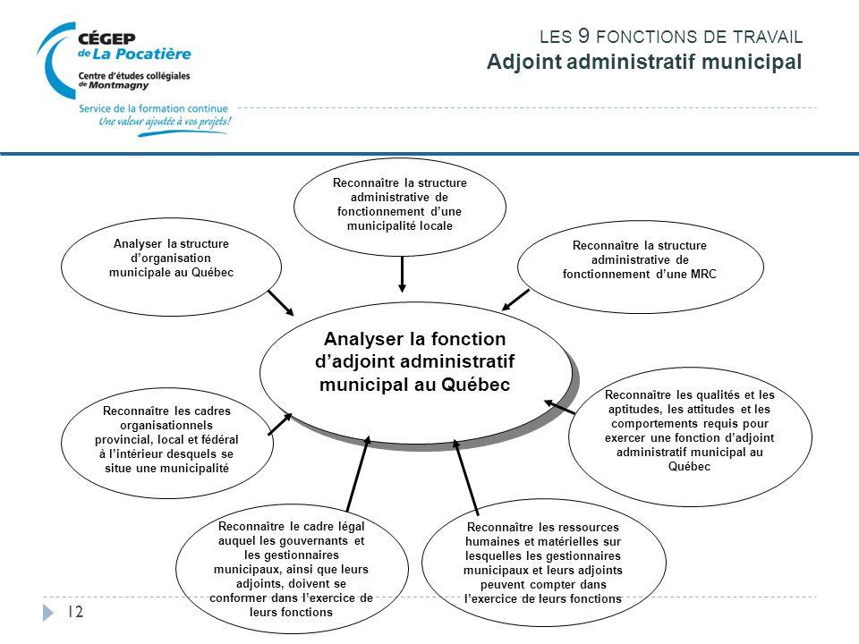 12 LES 9 FONCTIONS DE TRAVAIL Adjoint administratif municipal Analyser la fonction dadjoint administratif municipal au Québec Reconnaître la structure