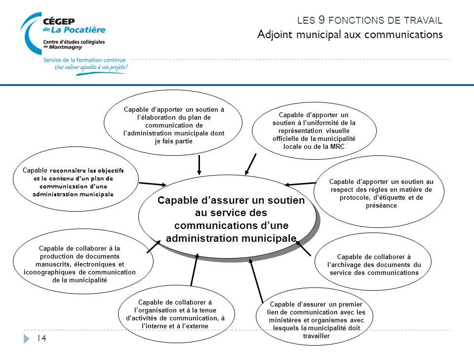 14 LES 9 FONCTIONS DE TRAVAIL Adjoint municipal aux communications Capable dapporter un soutien à luniformité de la représentation visuelle officielle