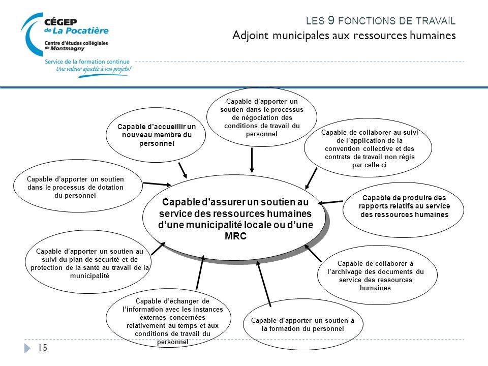 15 LES 9 FONCTIONS DE TRAVAIL Adjoint municipales aux ressources humaines Capable dapporter un soutien dans le processus de dotation du personnel Capa