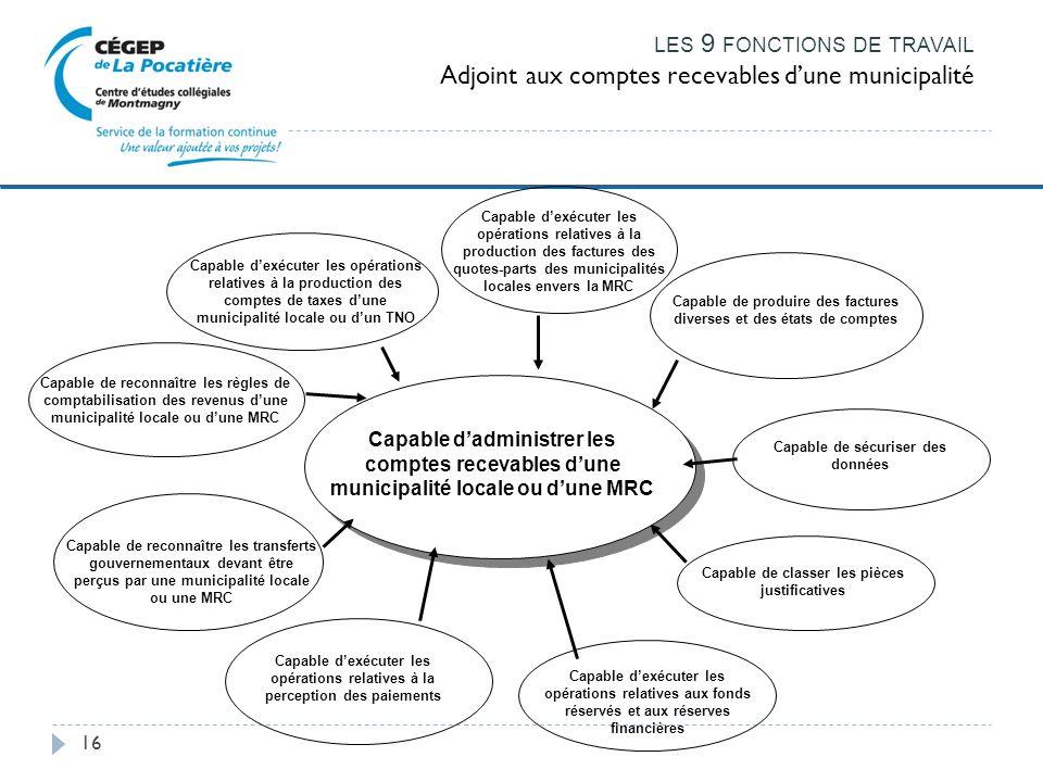 16 LES 9 FONCTIONS DE TRAVAIL Adjoint aux comptes recevables dune municipalité Capable de reconnaître les règles de comptabilisation des revenus dune