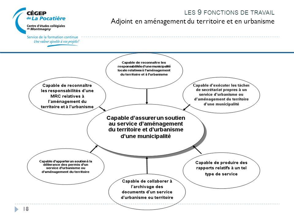 18 LES 9 FONCTIONS DE TRAVAIL Adjoint en aménagement du territoire et en urbanisme