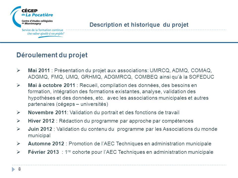 Déroulement du projet Mai 2011 : Présentation du projet aux associations: UMRCQ, ADMQ, COMAQ, ADGMQ, FMQ, UMQ, GRHMQ, ADGMRCQ, COMBEQ ainsi quà la SOF