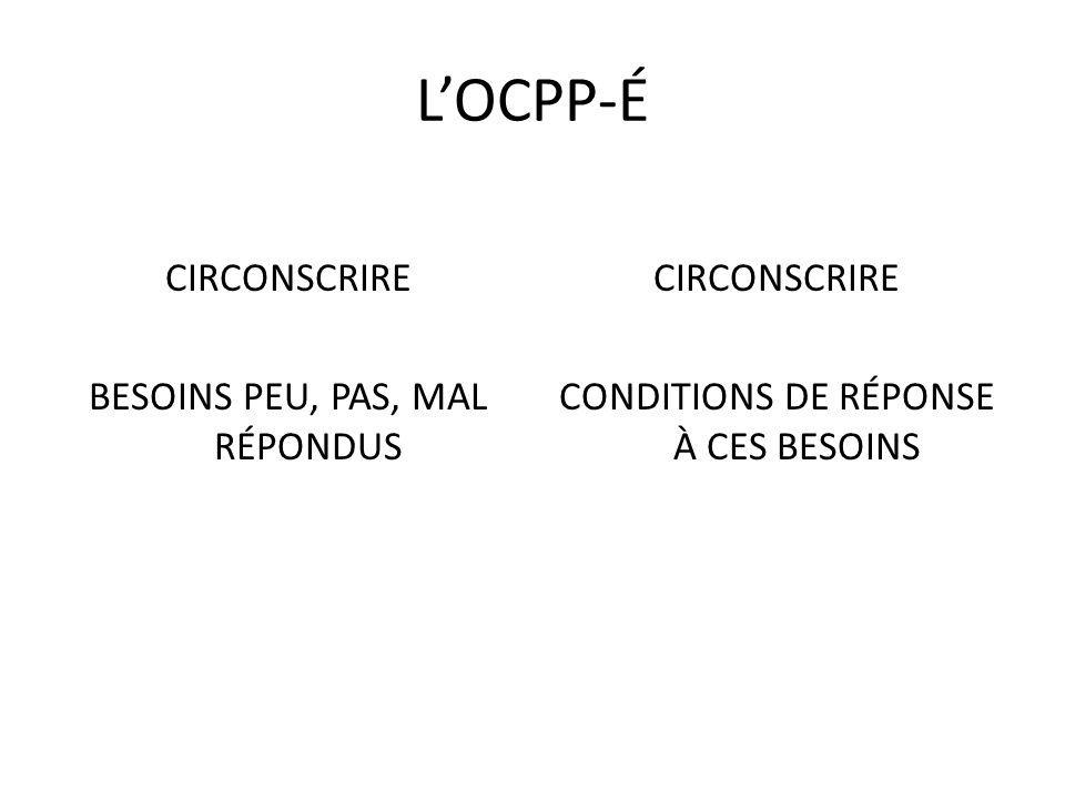LOCPP-É CIRCONSCRIRE BESOINS PEU, PAS, MAL RÉPONDUS CIRCONSCRIRE CONDITIONS DE RÉPONSE À CES BESOINS