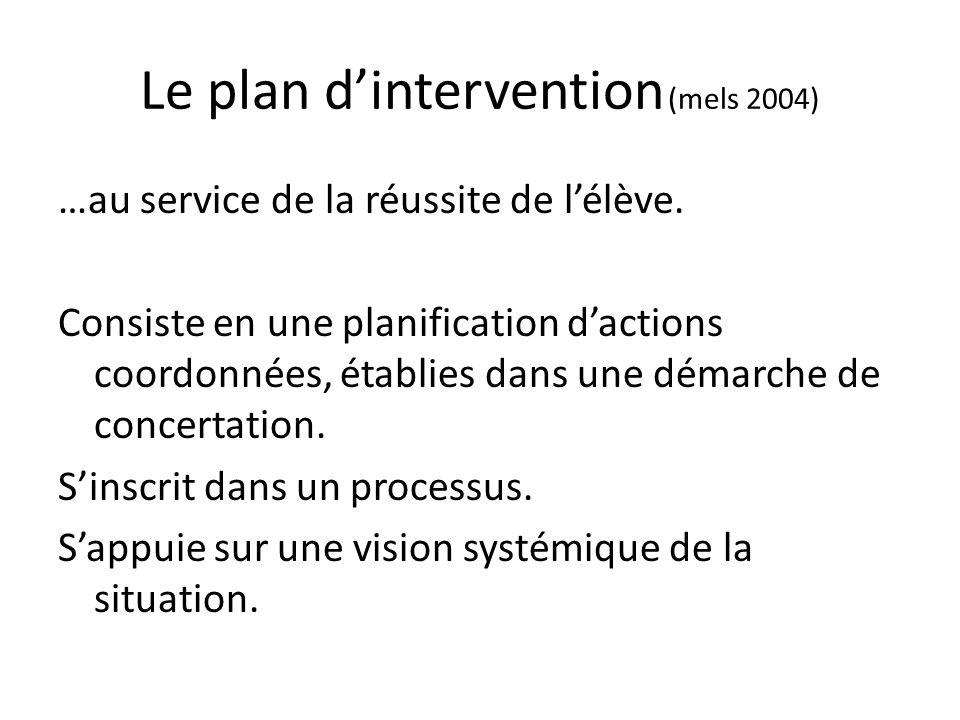 Le plan dintervention (mels 2004) …au service de la réussite de lélève.