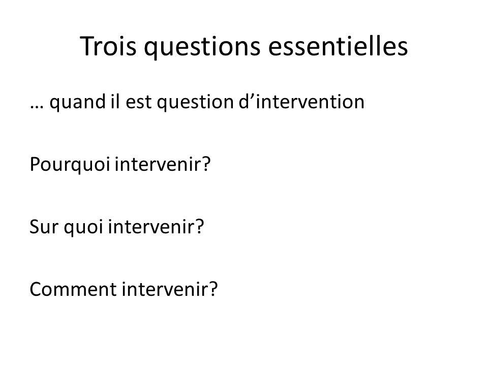 Trois questions essentielles … quand il est question dintervention Pourquoi intervenir.