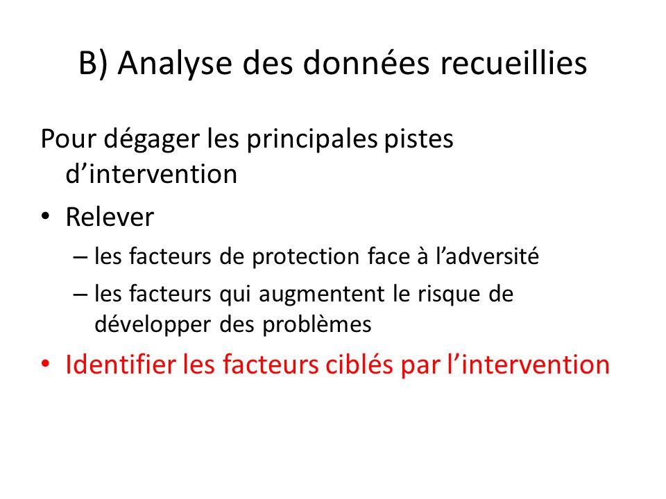 B) Analyse des données recueillies Pour dégager les principales pistes dintervention Relever – les facteurs de protection face à ladversité – les facteurs qui augmentent le risque de développer des problèmes Identifier les facteurs ciblés par lintervention