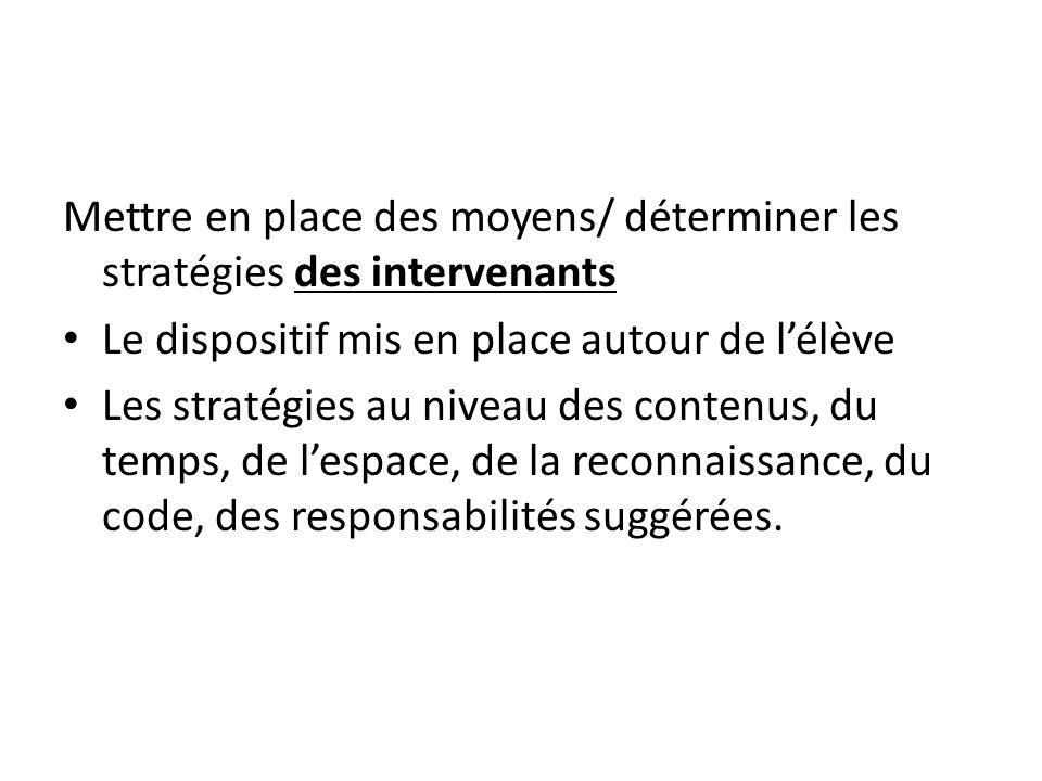 Mettre en place des moyens/ déterminer les stratégies des intervenants Le dispositif mis en place autour de lélève Les stratégies au niveau des contenus, du temps, de lespace, de la reconnaissance, du code, des responsabilités suggérées.