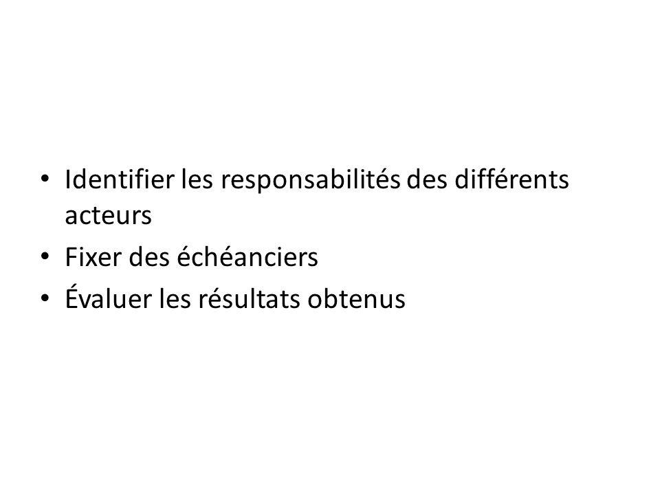Identifier les responsabilités des différents acteurs Fixer des échéanciers Évaluer les résultats obtenus