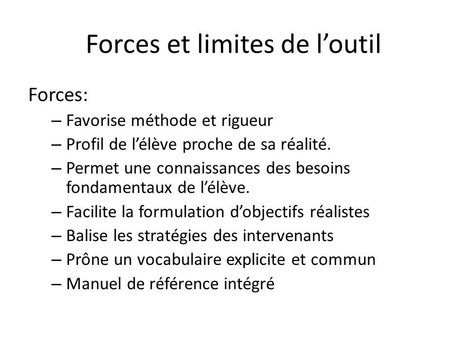 Forces et limites de loutil Forces: – Favorise méthode et rigueur – Profil de lélève proche de sa réalité.