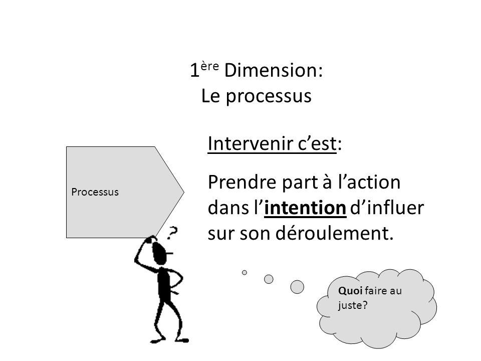 1 ère Dimension: Le processus Processus Intervenir cest: Prendre part à laction dans lintention dinfluer sur son déroulement.