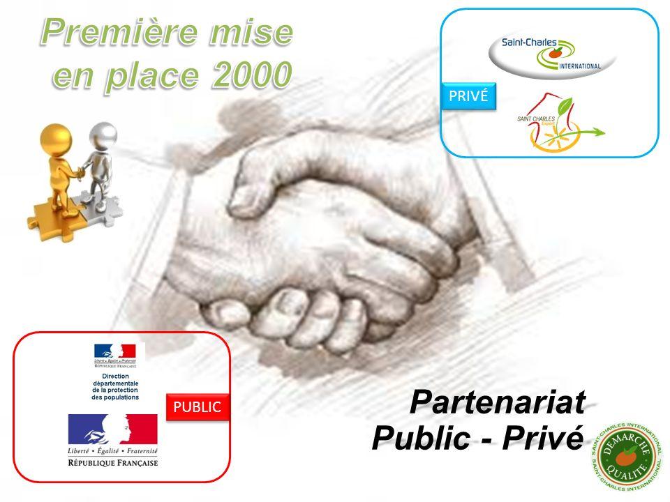 PUBLIC PRIVÉ Public - Privé Partenariat