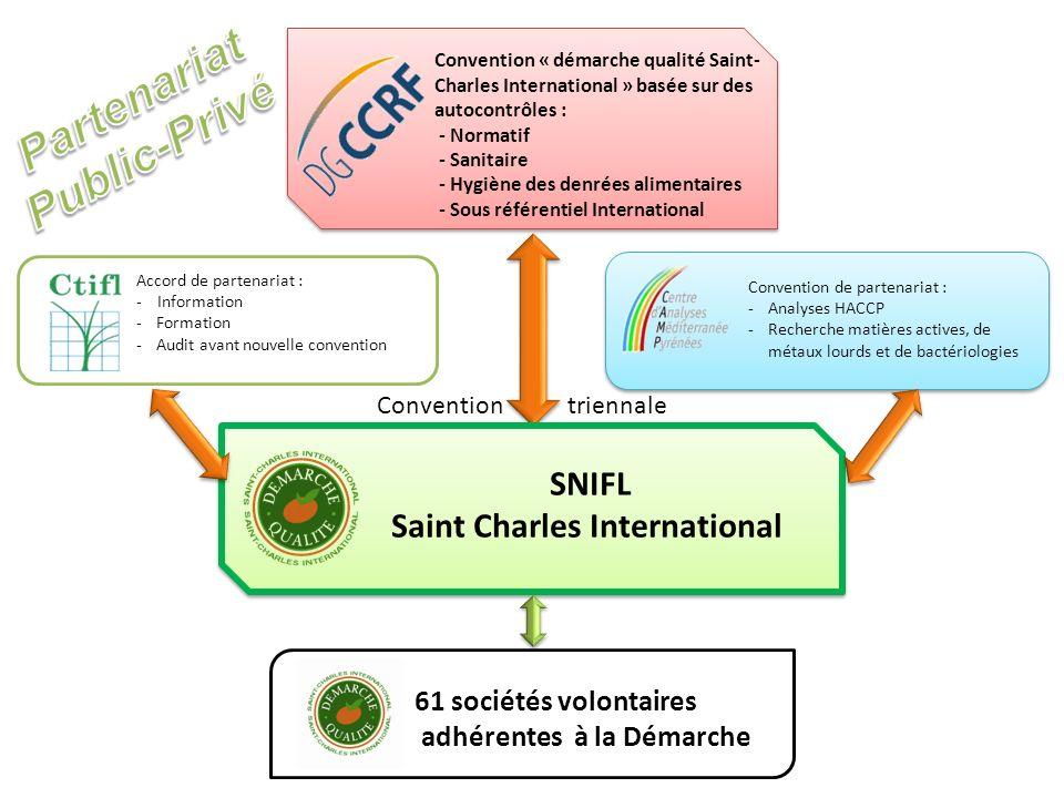 Convention « démarche qualité Saint- Charles International » basée sur des autocontrôles : - Normatif - Sanitaire - Hygiène des denrées alimentaires -