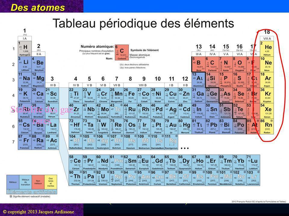 © copyright 2013 Jacques Ardissone Des atomes aux molécules Une molécule est un assemblage datomes électriquement neutre. Les atomes des gaz rares son