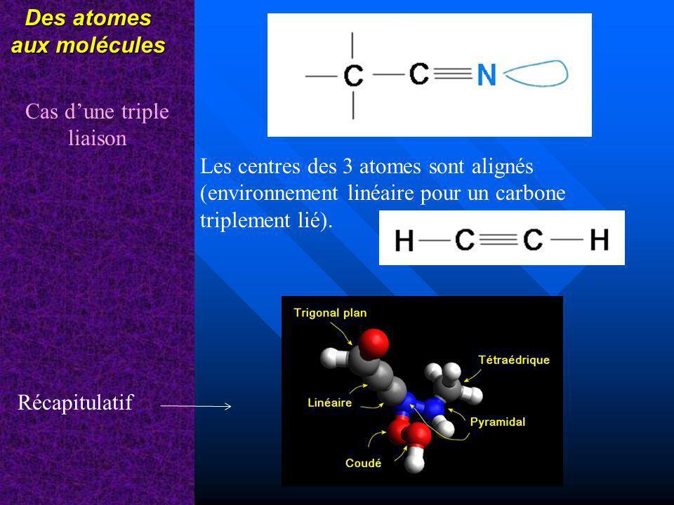 Des atomes aux molécules Cas dune triple liaison Récapitulatif Les centres des 3 atomes sont alignés (environnement linéaire pour un carbone triplement lié).