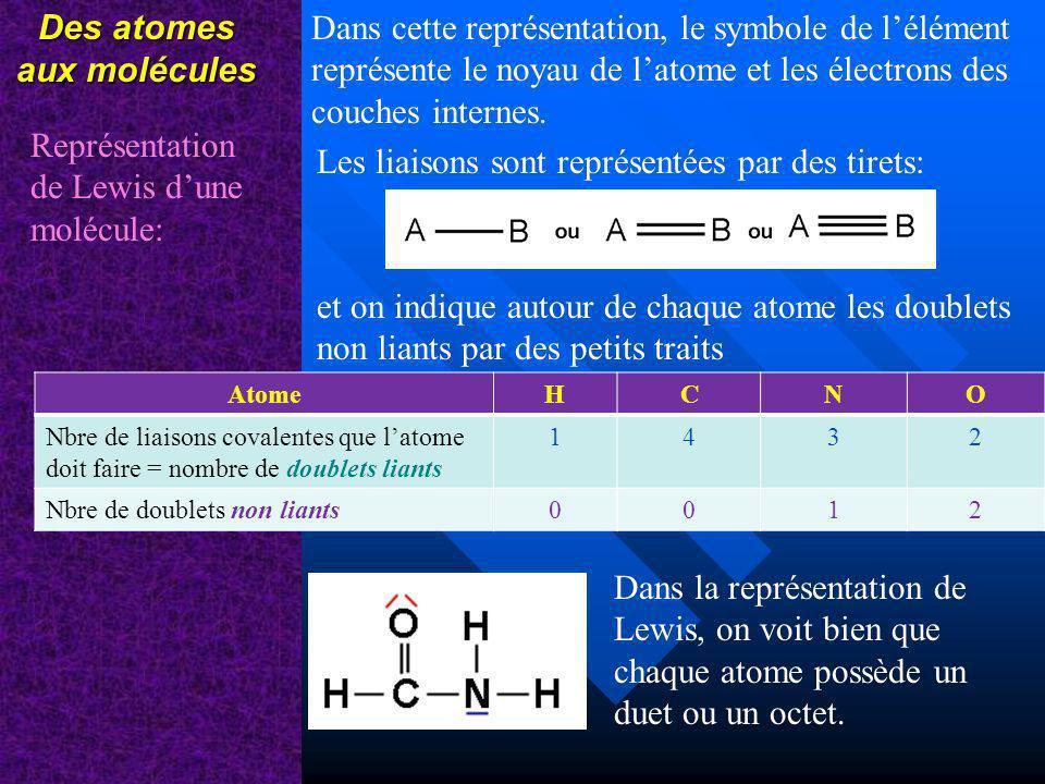 Des atomes aux molécules Représentation de Lewis dune molécule: Dans cette représentation, le symbole de lélément représente le noyau de latome et les électrons des couches internes.