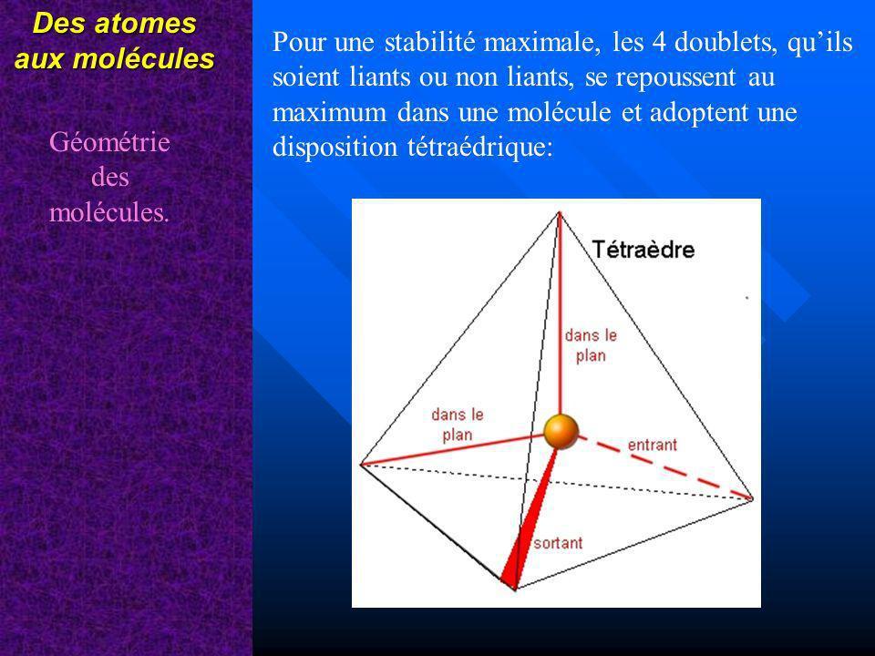 Des atomes aux molécules Géométrie des molécules. Pour une stabilité maximale, les 4 doublets, quils soient liants ou non liants, se repoussent au max