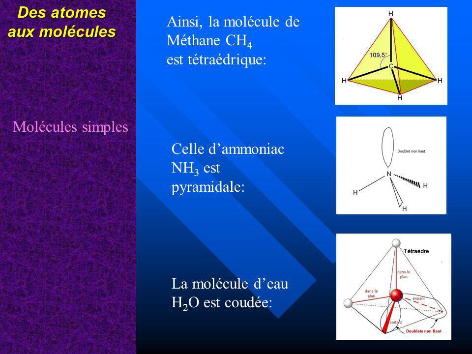 Des atomes aux molécules Molécules simples Ainsi, la molécule de Méthane CH 4 est tétraédrique: Celle dammoniac NH 3 est pyramidale: La molécule deau H 2 O est coudée: