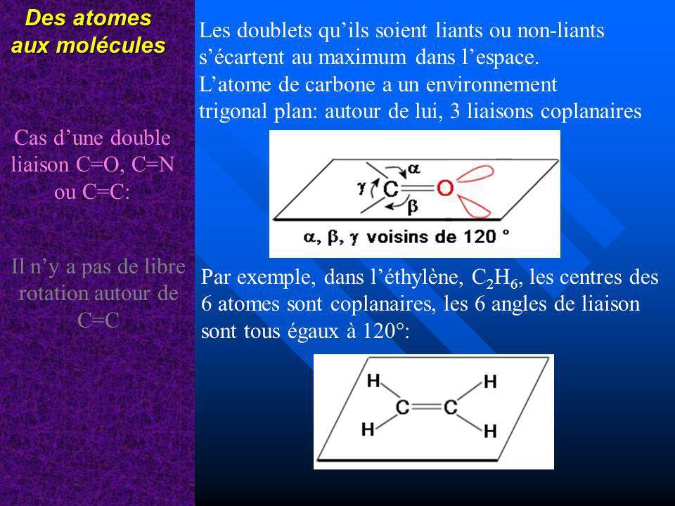 Des atomes aux molécules Cas dune double liaison C=O, C=N ou C=C: Les doublets quils soient liants ou non-liants sécartent au maximum dans lespace. La