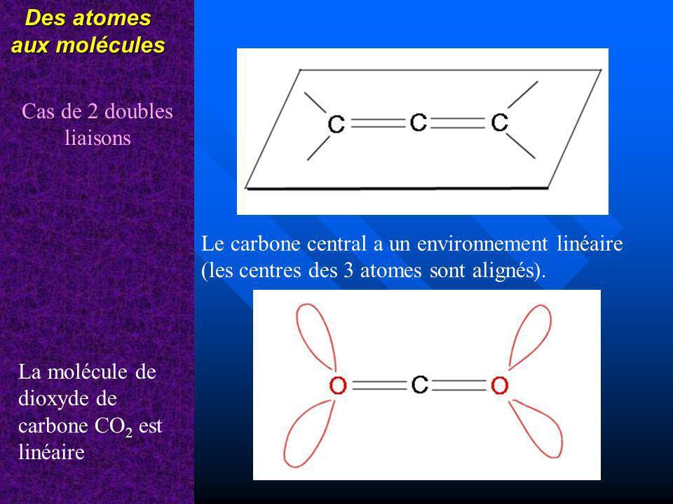 Des atomes aux molécules Cas de 2 doubles liaisons Le carbone central a un environnement linéaire (les centres des 3 atomes sont alignés). La molécule