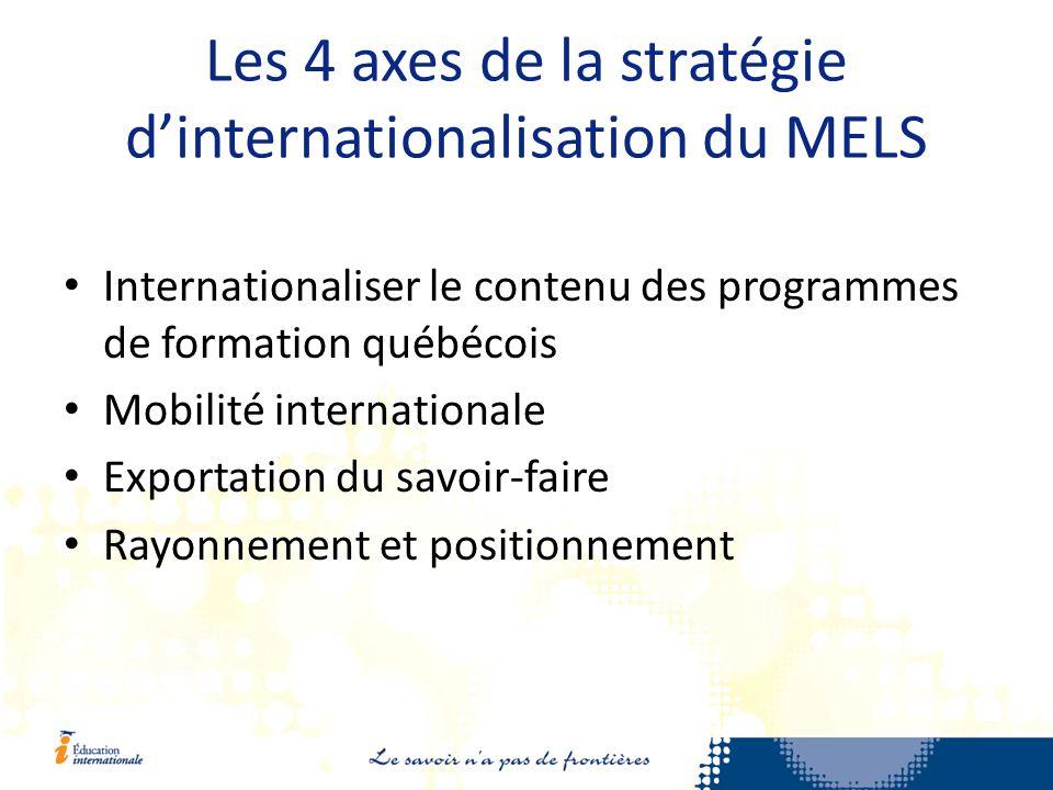 Les 4 axes de la stratégie dinternationalisation du MELS Internationaliser le contenu des programmes de formation québécois Mobilité internationale Exportation du savoir-faire Rayonnement et positionnement