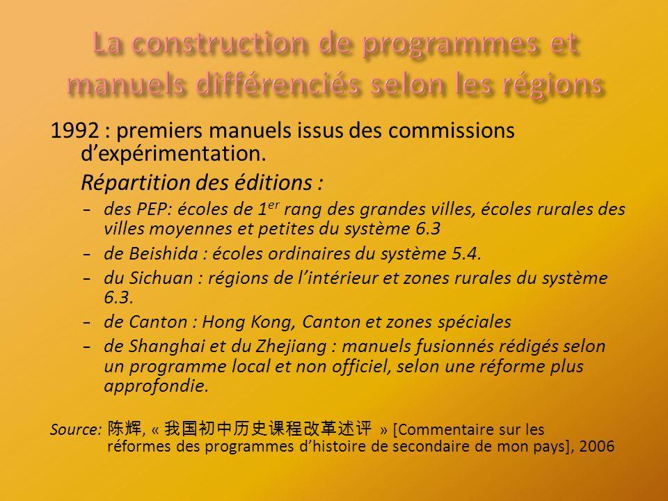 1992 : premiers manuels issus des commissions dexpérimentation.