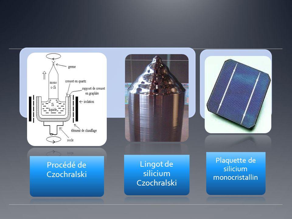 Procédé de Czochralski Lingot de silicium Czochralski Plaquette de silicium monocristallin