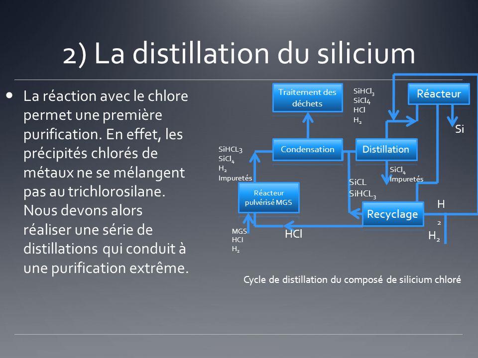 2) La distillation du silicium La réaction avec le chlore permet une première purification. En effet, les précipités chlorés de métaux ne se mélangent
