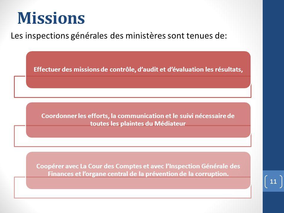 Missions 11 Effectuer des missions de contrôle, daudit et dévaluation les résultats, Coordonner les efforts, la communication et le suivi nécessaire d
