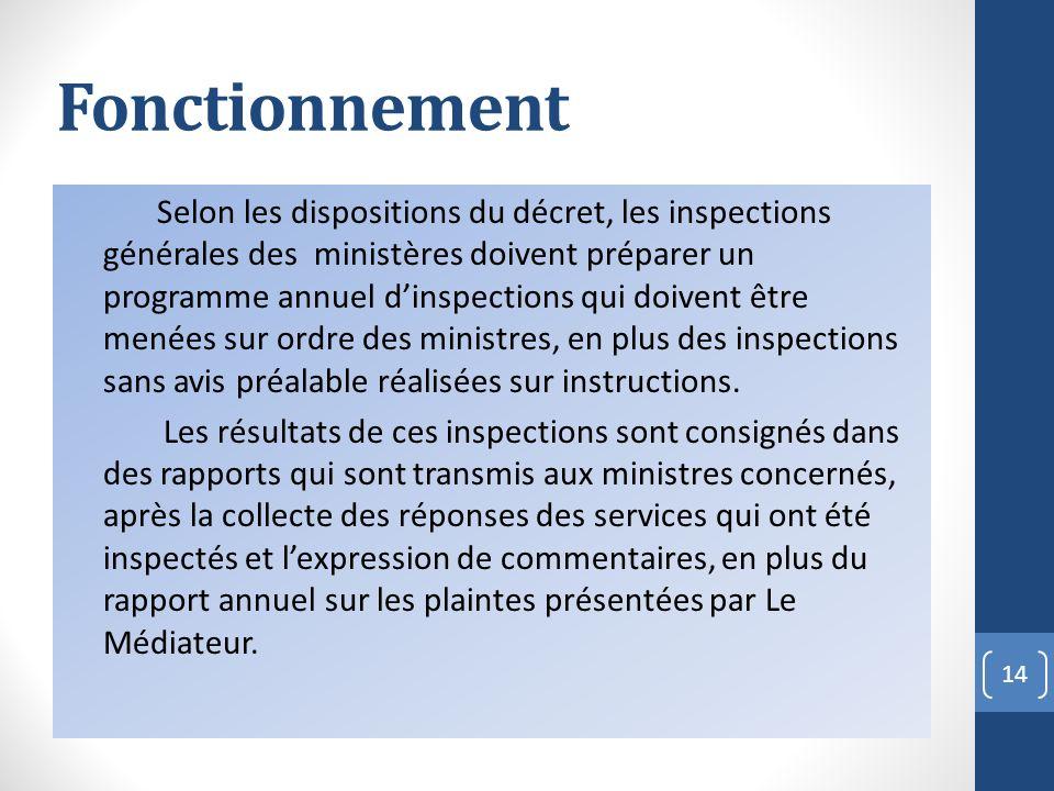 Selon les dispositions du décret, les inspections générales des ministères doivent préparer un programme annuel dinspections qui doivent être menées s