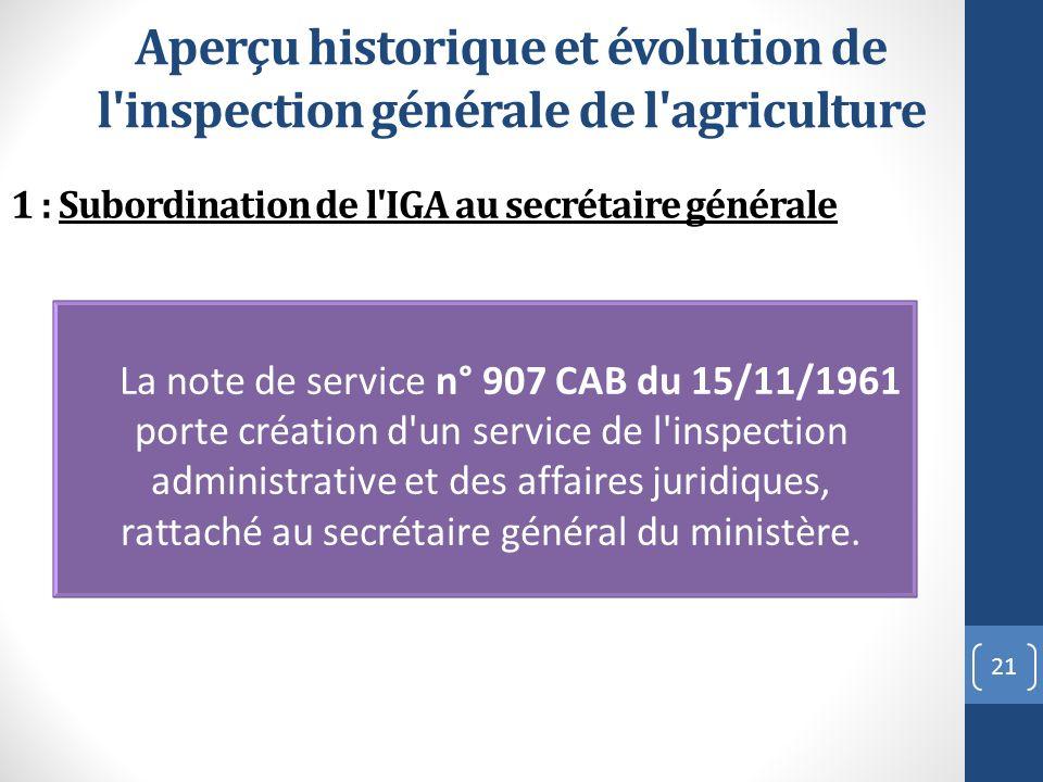 La note de service n° 907 CAB du 15/11/1961 porte création d'un service de l'inspection administrative et des affaires juridiques, rattaché au secréta