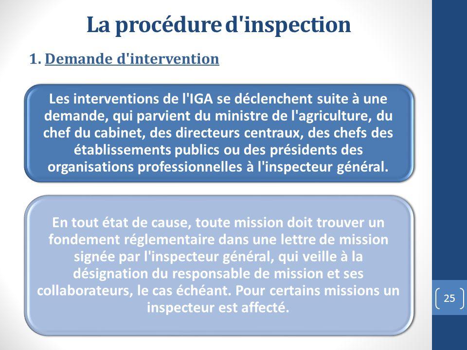 Les interventions de l IGA se déclenchent suite à une demande, qui parvient du ministre de l agriculture, du chef du cabinet, des directeurs centraux, des chefs des établissements publics ou des présidents des organisations professionnelles à l inspecteur général.