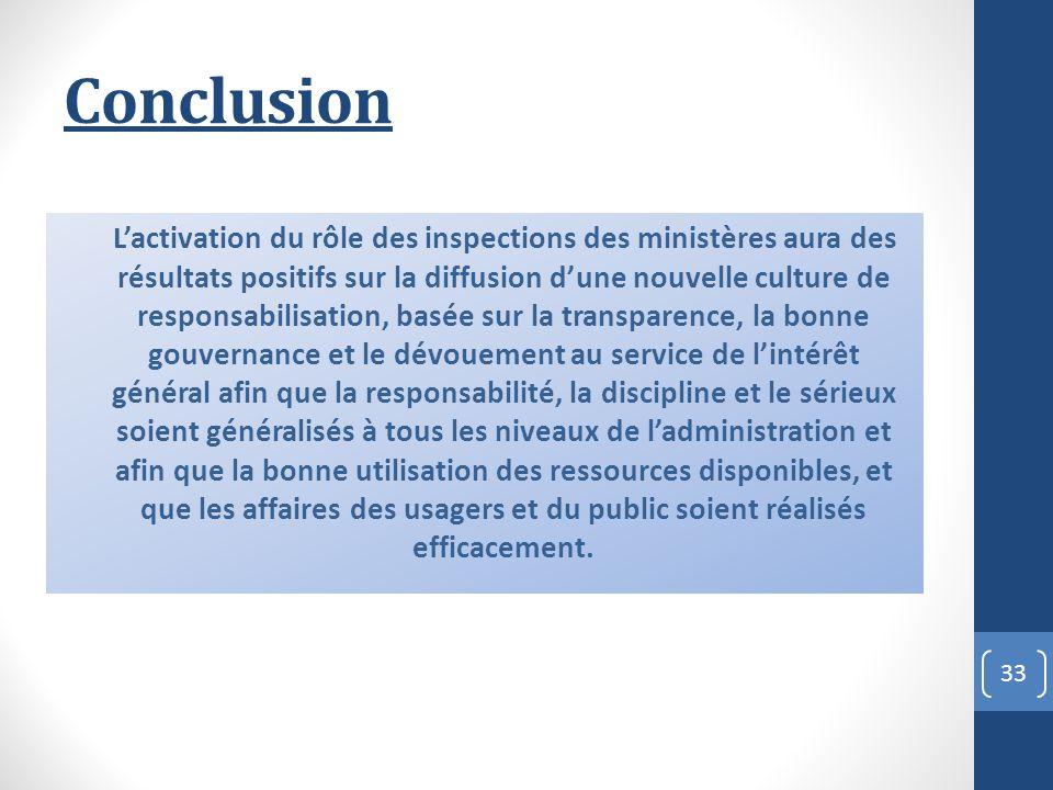 Conclusion Lactivation du rôle des inspections des ministères aura des résultats positifs sur la diffusion dune nouvelle culture de responsabilisation