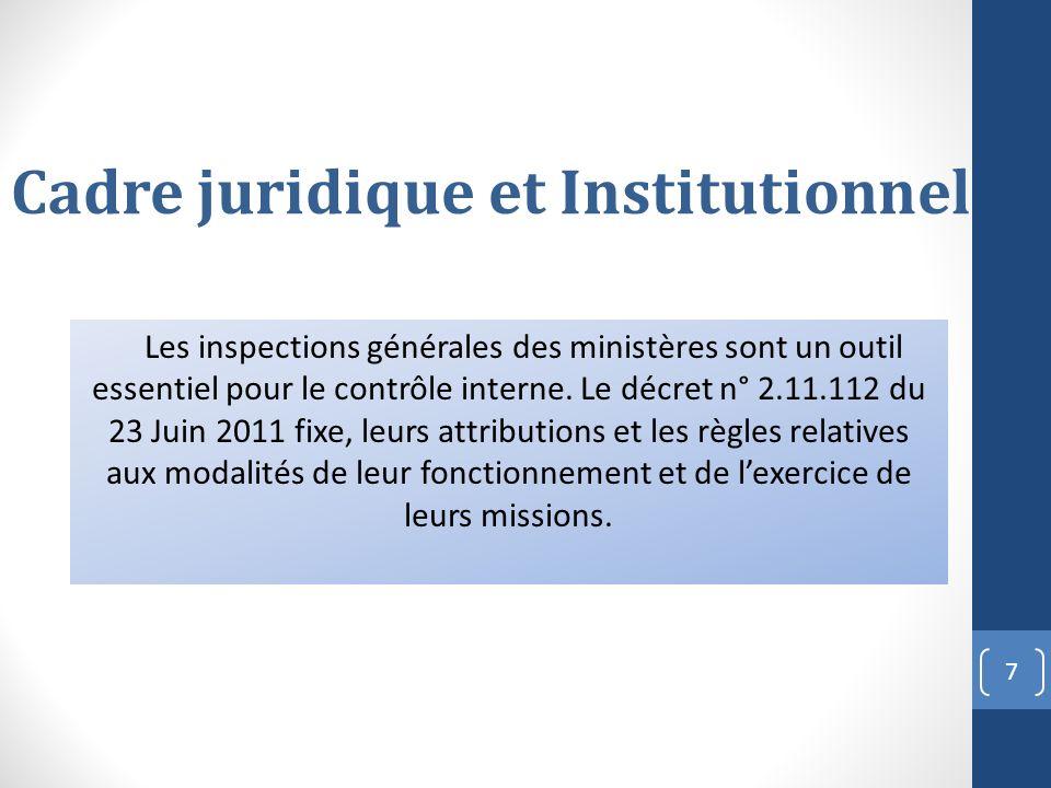 Les inspections générales des ministères sont un outil essentiel pour le contrôle interne. Le décret n° 2.11.112 du 23 Juin 2011 fixe, leurs attributi