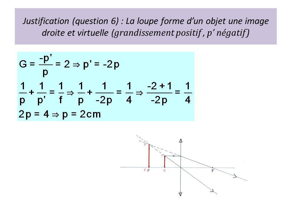 Justification (question 6) : La loupe forme dun objet une image droite et virtuelle ( grandissement positif, p négatif)