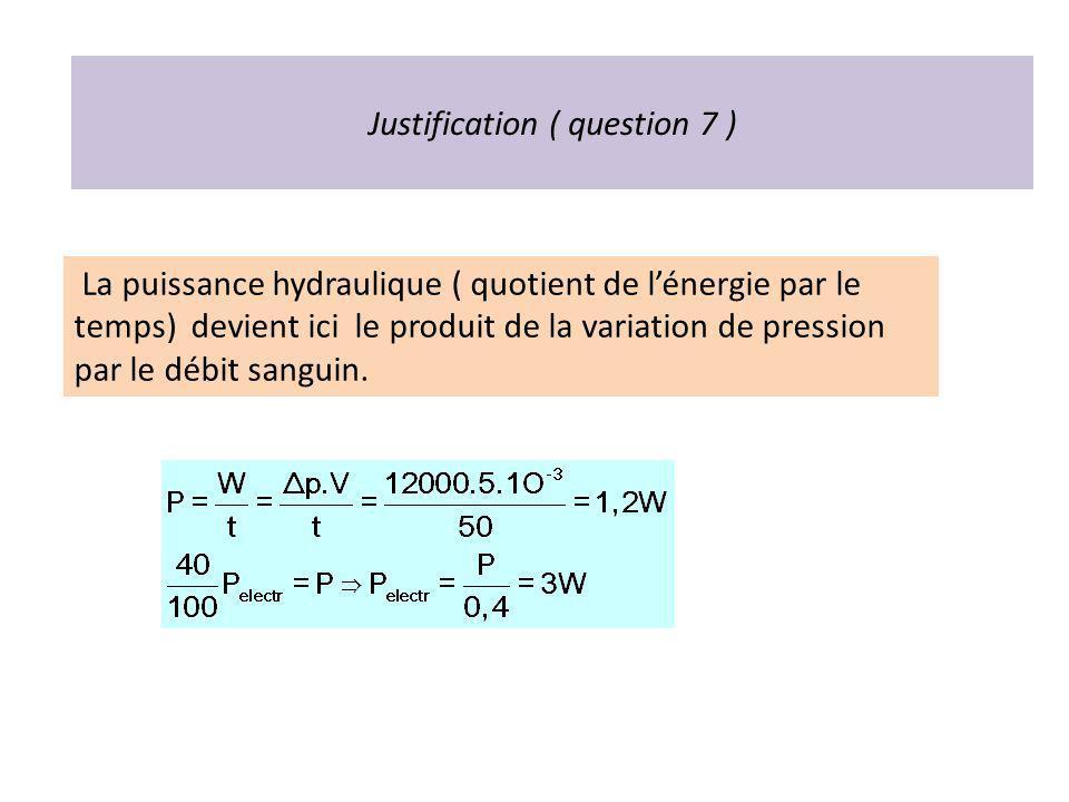 Justification ( question 7 ) La puissance hydraulique ( quotient de lénergie par le temps) devient ici le produit de la variation de pression par le d