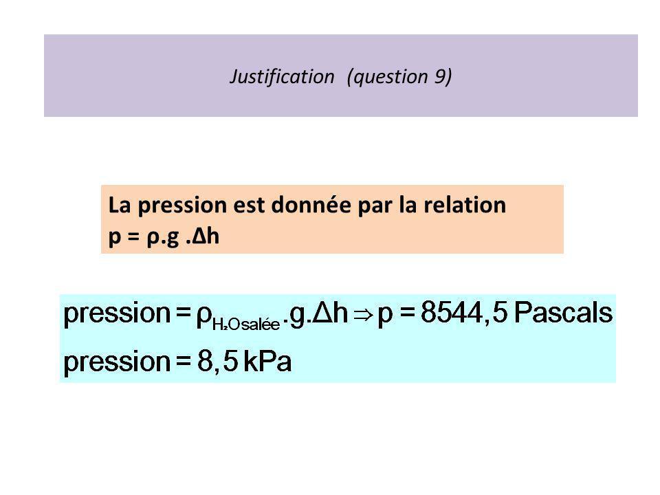 Justification (question 9) La pression est donnée par la relation p = ρ.g.Δh